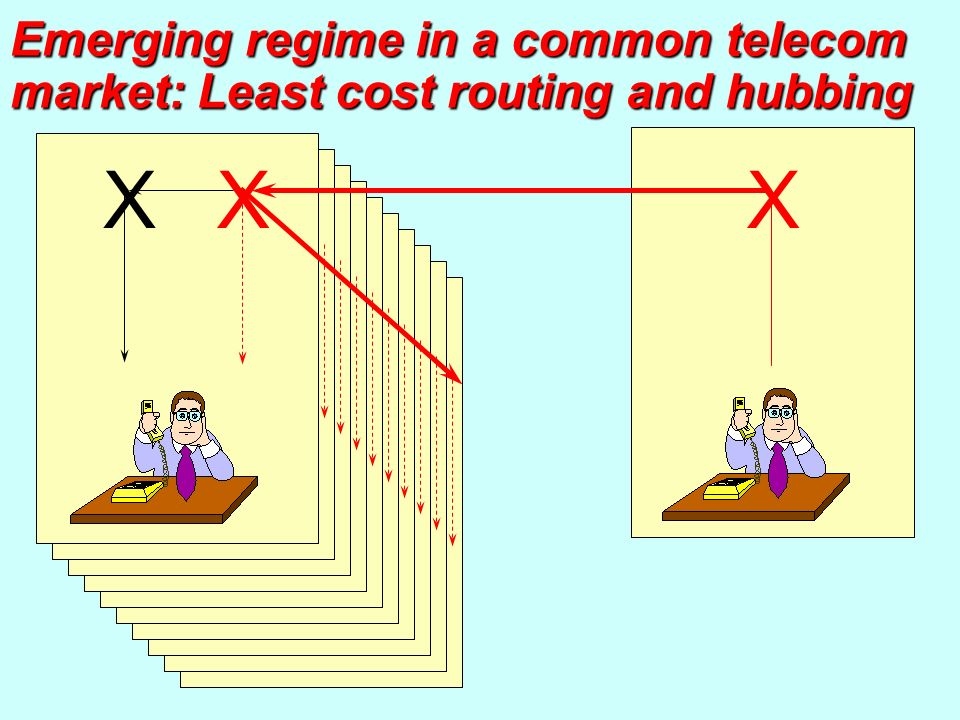 X Emerging regime in a common telecom market: Least cost routing and hubbing XX