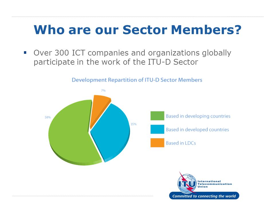 Who are our Sector Members.