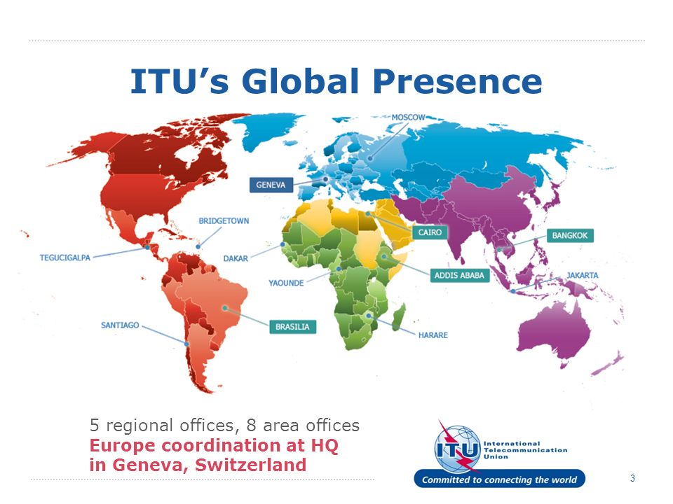 3 ITUs Global Presence 5 regional offices, 8 area offices Europe coordination at HQ in Geneva, Switzerland