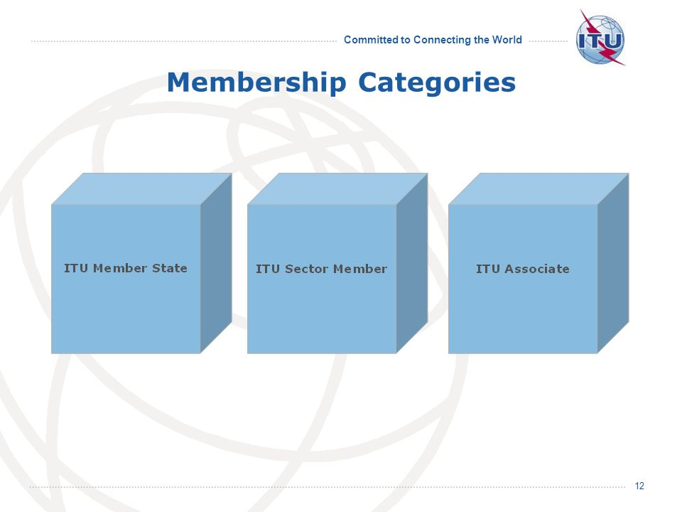 Committed to Connecting the World 12 Membership Categories