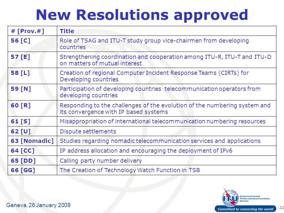 22 Geneva, 26 January 2009 New Resolutions approved # [Prov.#]Title 56 [C]Role of TSAG and ITU-T study group vice-chairmen from developing countries 57 [E]Strengthening coordination and cooperation among ITU-R, ITU-T and ITU-D on matters of mutual interest 58 [L]Creation of regional Computer Incident Response Teams (CIRTs) for Developing countries 59 [N]Participation of developing countries telecommunication operators from developing countries 60 [R]Responding to the challenges of the evolution of the numbering system and its convergence with IP based systems 61 [S]Misappropriation of international telecommunication numbering resources 62 [U]Dispute settlements 63 [Nomadic]Studies regarding nomadic telecommunication services and applications 64 [CC]IP address allocation and encouraging the deployment of IPv6 65 [DD]Calling party number delivery 66 [GG]The Creation of Technology Watch Function in TSB