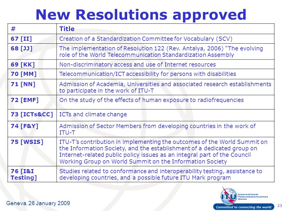 23 Geneva, 26 January 2009 New Resolutions approved #Title 67 [II]Creation of a Standardization Committee for Vocabulary (SCV) 68 [JJ]The implementation of Resolution 122 (Rev.