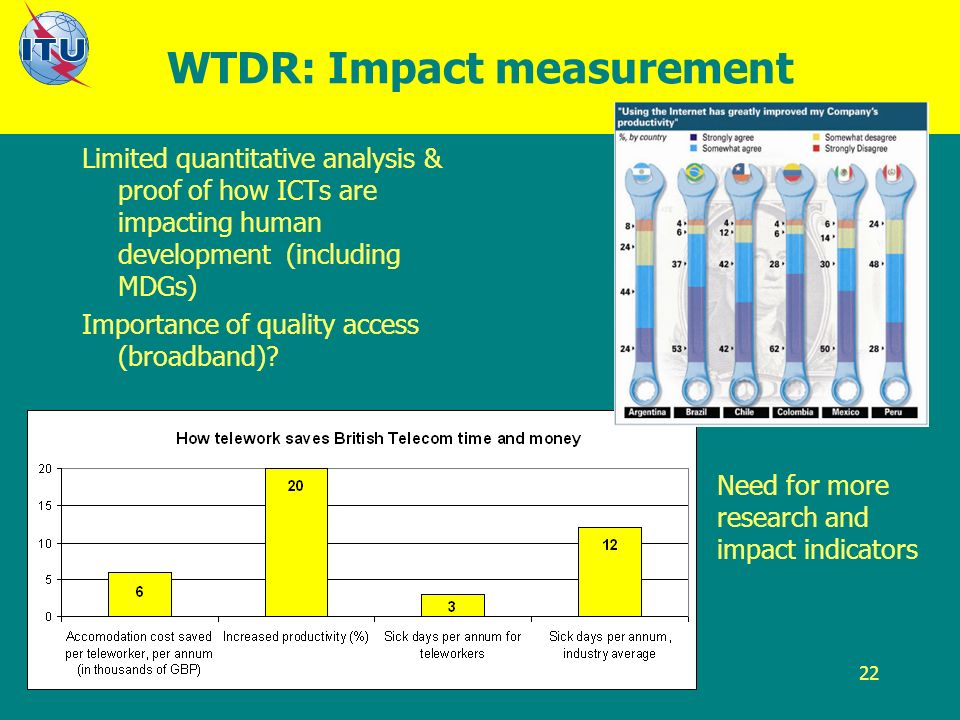 22 WTDR: Impact measurement Limited quantitative analysis & proof of how ICTs are impacting human development (including MDGs) Importance of quality access (broadband).