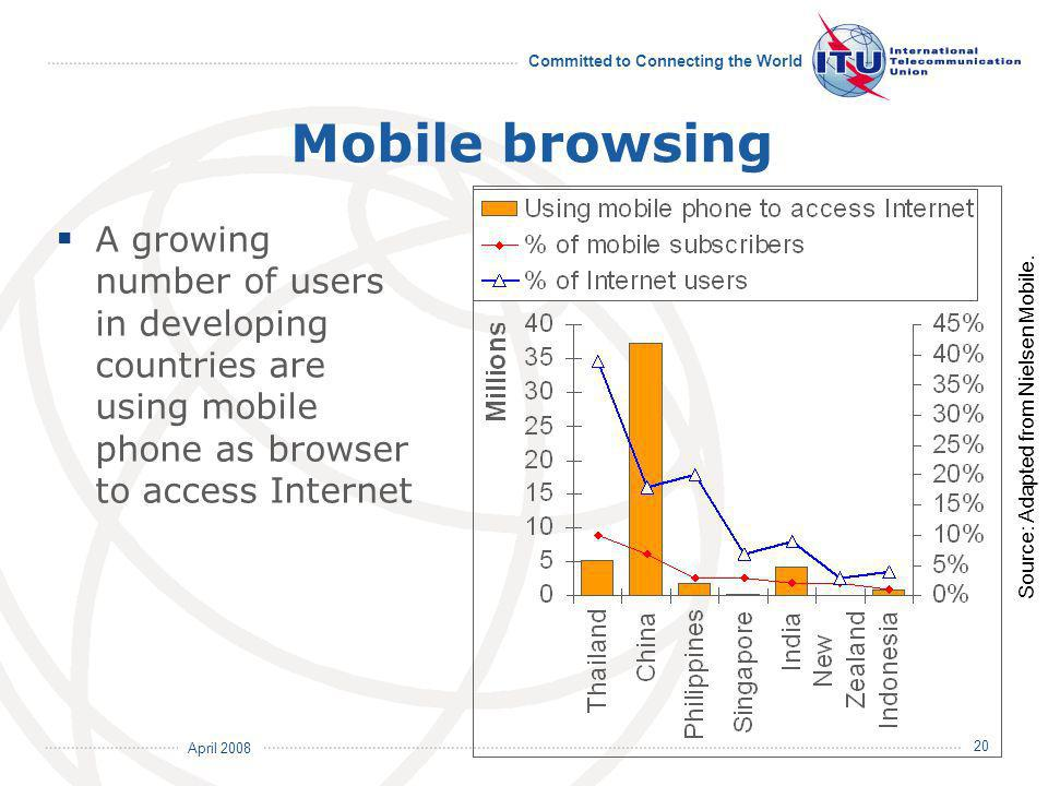 April 2008 Committed to Connecting the World 20 Mobile browsing Source: Adapted from Nielsen Mobile.