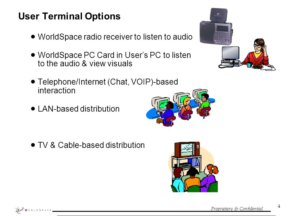 Proprietary & Confidential 4 User Terminal Options WorldSpace radio receiver to listen to audio WorldSpace PC Card in Users PC to listen to the audio & view visuals Telephone/Internet (Chat, VOIP)-based interaction LAN-based distribution TV & Cable-based distribution