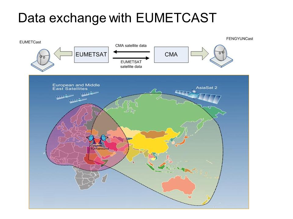 Data exchange with EUMETCAST
