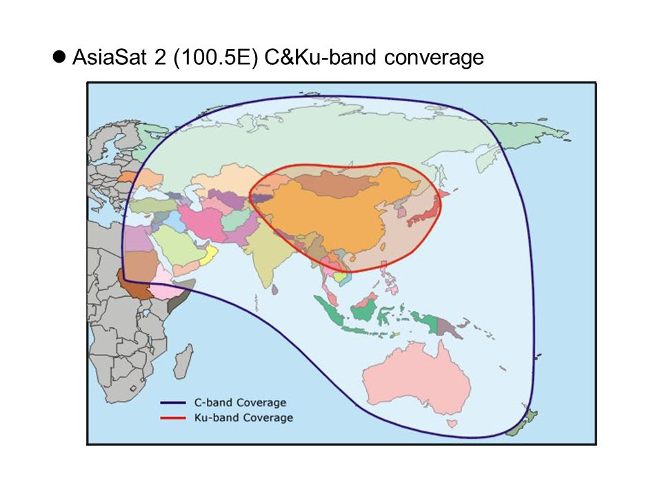 AsiaSat 2 (100.5E) C&Ku-band converage