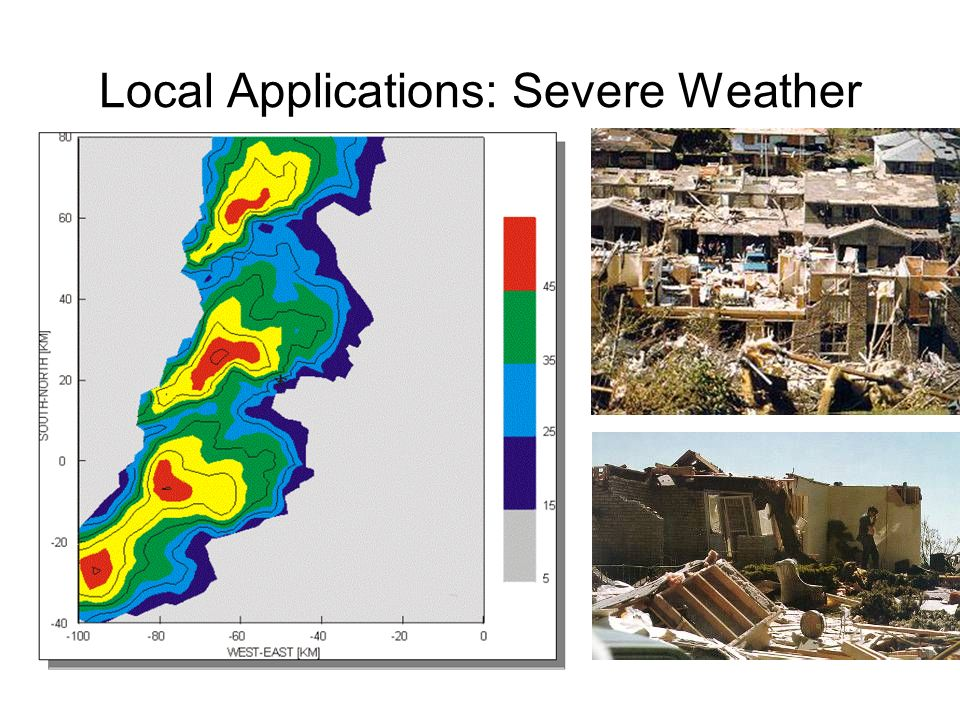 Local Applications: Severe Weather