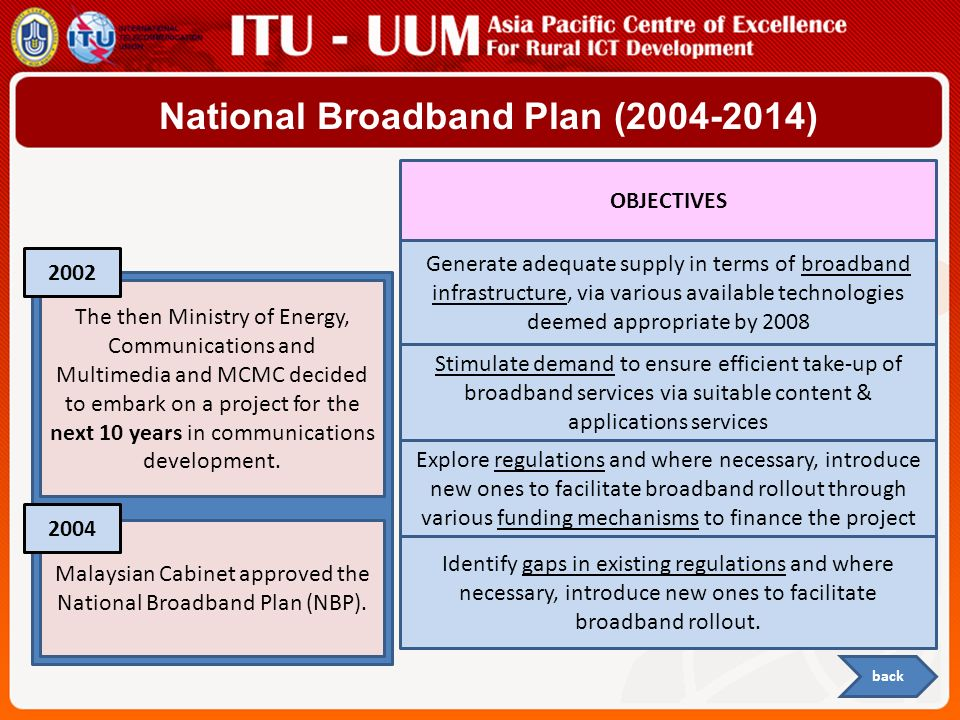 National Broadband Plan (2004-2014) back Generate adequate supply in terms of broadband infrastructure, via various available technologies deemed appropriate by 2008 Stimulate demand to ensure efficient take-up of broadband services via suitable content & applications services Explore regulations and where necessary, introduce new ones to facilitate broadband rollout through various funding mechanisms to finance the project OBJECTIVES Identify gaps in existing regulations and where necessary, introduce new ones to facilitate broadband rollout.