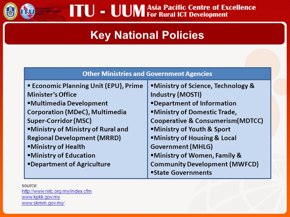 Key National Policies source: http://www.nitc.org.my/index.cfm www.kpkk.gov.my www.skmm.gov.my/ Other Ministries and Government Agencies Economic Planning Unit (EPU), Prime Ministers Office Multimedia Development Corporation (MDeC), Multimedia Super-Corridor (MSC) Ministry of Ministry of Rural and Regional Development (MRRD) Ministry of Health Ministry of Education Department of Agriculture Ministry of Science, Technology & Industry (MOSTI) Department of Information Ministry of Domestic Trade, Cooperative & Consumerism(MDTCC) Ministry of Youth & Sport Ministry of Housing & Local Government (MHLG) Ministry of Women, Family & Community Development (MWFCD) State Governments