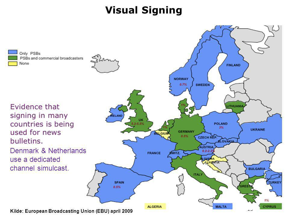 13 Visual Signing Denmark & Netherlands use a dedicated channel simulcast.