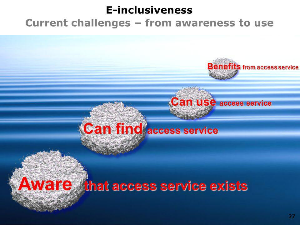 27 E-inclusiveness Current challenges – from awareness to use Source: Aware that access service exists Can find access service Can use access service Benefits from access service