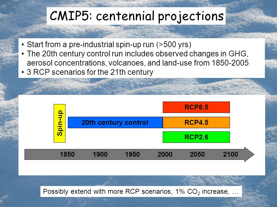 Start from a pre-industrial spin-up run (>500 yrs) The 20th century control run includes observed changes in GHG, aerosol concentrations, volcanoes, and land-use from 1850-2005 3 RCP scenarios for the 21th century Possibly extend with more RCP scenarios, 1% CO 2 increase, … CMIP5: centennial projections 20th century control 185019001950200020502100 RCP8.5 RCP4.5 Spin-up RCP2.6