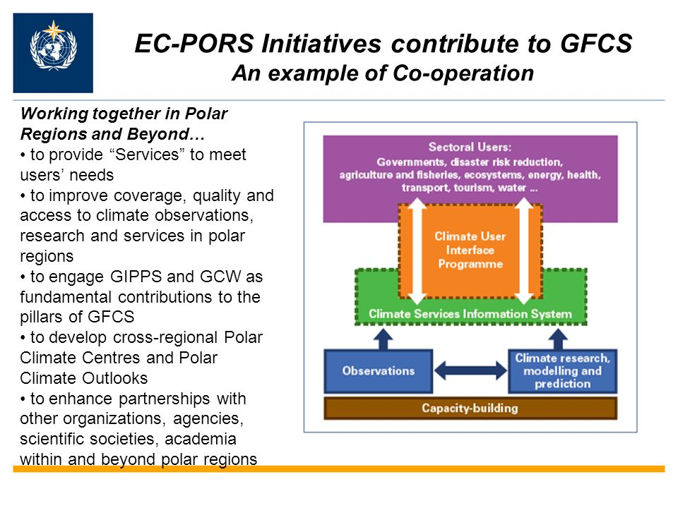 EC-PORS Initiatives contribute to GFCS An example of Co-operation Working together in Polar Regions and Beyond… to provide Services to meet users needs to improve coverage, quality and access to climate observations, research and services in polar regions to engage GIPPS and GCW as fundamental contributions to the pillars of GFCS to develop cross-regional Polar Climate Centres and Polar Climate Outlooks to enhance partnerships with other organizations, agencies, scientific societies, academia within and beyond polar regions