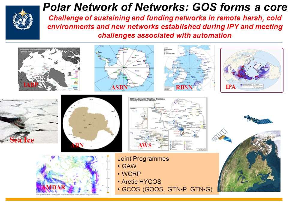 Polar Network of Networks: GOS forms a core Challenge of sustaining and funding networks in remote harsh, cold environments and new networks established during IPY and meeting challenges associated with automation IABP RBSN AMDAR AWS ASBN ABN Joint Programmes GAW WCRP Arctic HYCOS GCOS (GOOS, GTN-P, GTN-G) IPA Sea Ice