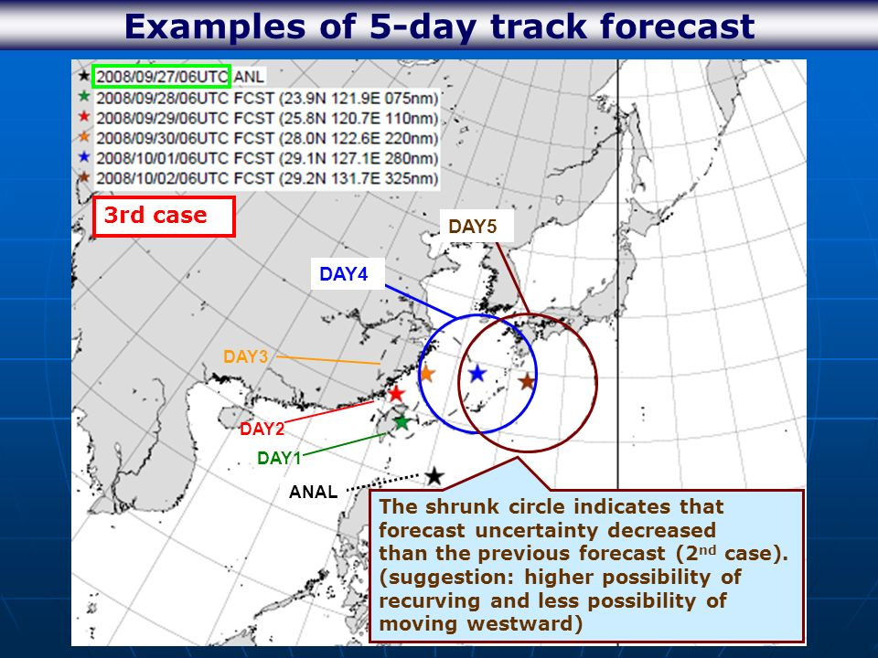 ANAL DAY1 DAY2 DAY3 DAY4 DAY5 Examples of 5-day track forecast The shrunk circle indicates that forecast uncertainty decreased than the previous forecast (2 nd case).