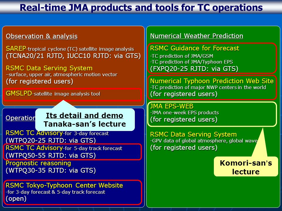 Real-time JMA products and tools for TC operations Operational forecast RSMC TC Advisory -for 3-day forecast (WTPQ20-25 RJTD: via GTS) RSMC TC Advisory -for 5-day track forecast (WTPQ50-55 RJTD: via GTS) Prognostic reasoning (WTPQ30-35 RJTD: via GTS) RSMC Tokyo-Typhoon Center Website -for 3-day forecast & 5-day track forecast (open) Numerical Weather Prediction RSMC Guidance for Forecast -TC prediction of JMA/GSM -TC prediction of JMA/GSM -TC prediction of JMA/Typhoon EPS (FXPQ20-25 RJTD: via GTS) Numerical Typhoon Prediction Web Site -TC prediction of major NWP centers in the world (for registered users) JMA EPS-WEB -JMA one-week EPS products (for registered users) RSMC Data Serving System -GPV data of global atmosphere, global wave (for registered users) Observation & analysis SAREP -tropical cyclone (TC) satellite image analysis (TCNA20/21 RJTD, IUCC10 RJTD: via GTS) RSMC Data Serving System –surface, upper air, atmospheric motion vector (for registered users) GMSLPD -satellite image analysis tool Komori-san s lecture Its detail and demo Tanaka-sans lecture