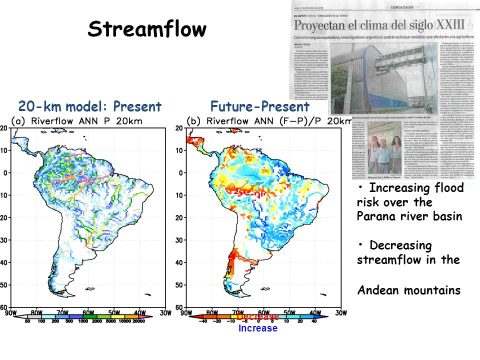 Streamflow Decrease Increase Increasing flood risk over the Parana river basin Decreasing streamflow in the Andean mountains Future-Present20-km model: Present