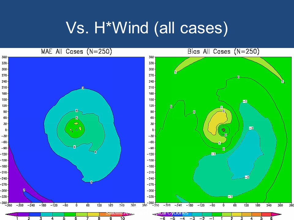 Vs. H*Wind (all cases) 23 WMO International Workshop on Satellite Analysis of Tropical Cyclones
