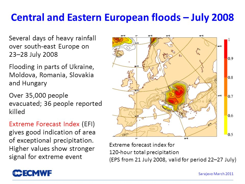 Central and Eastern European floods – July 2008 Sarajevo March 2011 Extreme forecast index for 120-hour total precipitation (EPS from 21 July 2008, valid for period 22–27 July) Several days of heavy rainfall over south-east Europe on 23–28 July 2008 Flooding in parts of Ukraine, Moldova, Romania, Slovakia and Hungary Over 35,000 people evacuated; 36 people reported killed Extreme Forecast Index (EFI) gives good indication of area of exceptional precipitation.