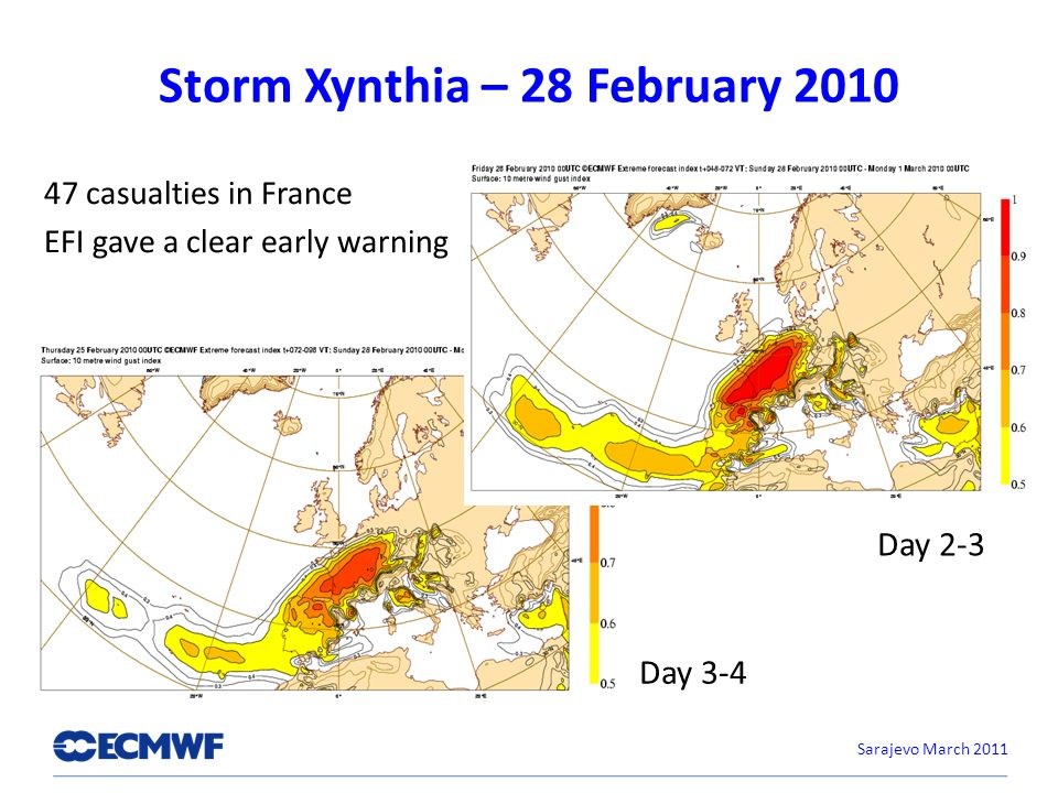 Storm Xynthia – 28 February 2010 47 casualties in France EFI gave a clear early warning Sarajevo March 2011 Day 2-3 Day 3-4