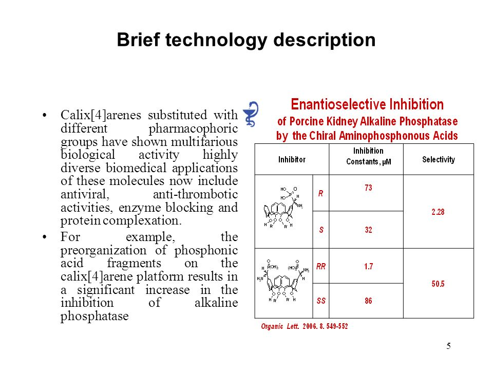 5 Brief technology description Calix[4]arenes substituted with different pharmacophoric groups have shown multifarious biological activity highly diverse biomedical applications of these molecules now include antiviral, anti-thrombotic activities, enzyme blocking and protein complexation.