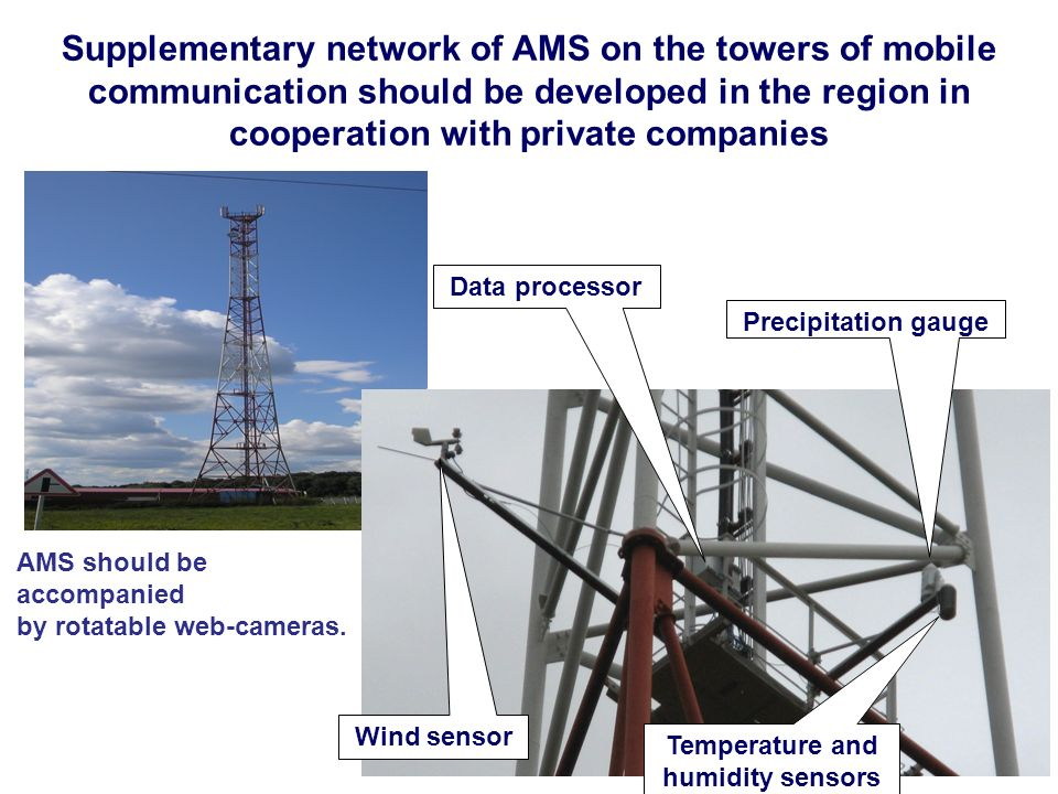 Supplementary network of AMS on the towers of mobile communication should be developed in the region in cooperation with private companies Wind sensor Data processor Precipitation gauge Temperature and humidity sensors AMS should be accompanied by rotatable web-cameras.