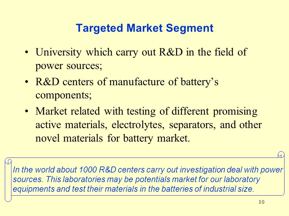 10 Targeted Market Segment University which carry out R&D in the field of power sources; R&D centers of manufacture of batterys components; Market related with testing of different promising active materials, electrolytes, separators, and other novel materials for battery market.