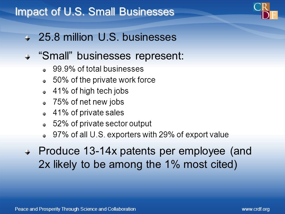 Impact of U.S. Small Businesses 25.8 million U.S.