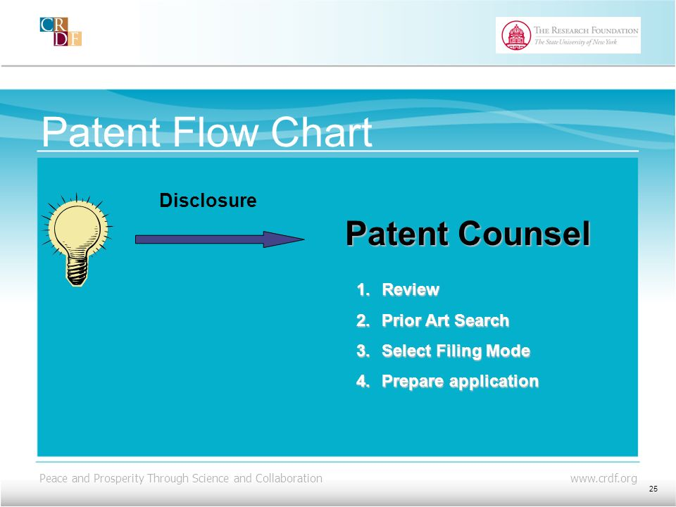 Peace and Prosperity Through Science and Collaboration www.crdf.org Patent Flow Chart Disclosure Patent Counsel 1.Review 2.Prior Art Search 3.Select Filing Mode 4.Prepare application 25
