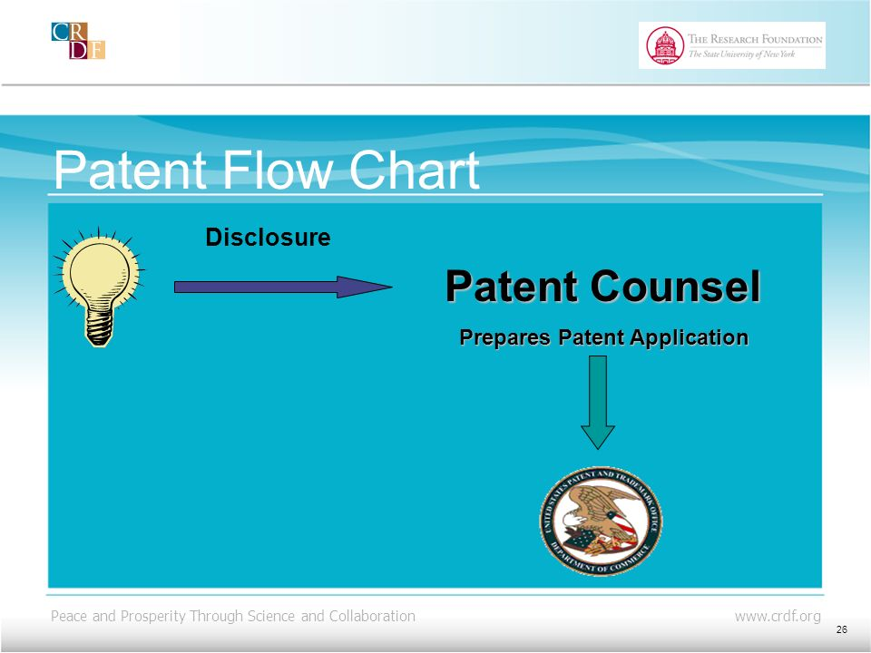 Peace and Prosperity Through Science and Collaboration www.crdf.org Patent Flow Chart Disclosure Patent Counsel Prepares Patent Application 26