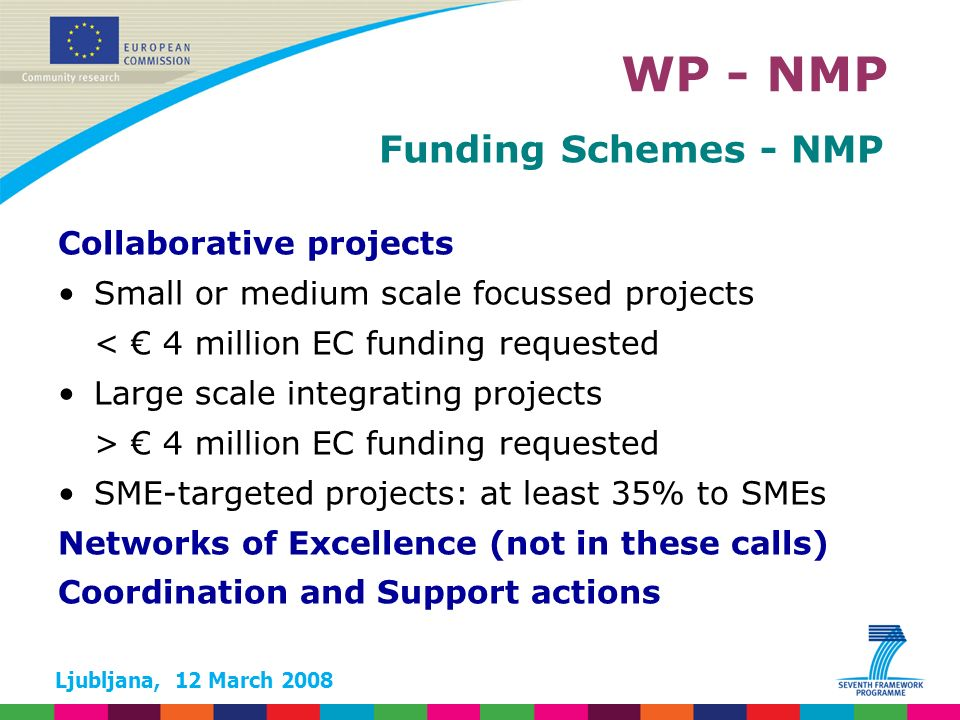Ljubljana, 12 March 2008 Funding Schemes - NMP Collaborative projects Small or medium scale focussed projects < 4 million EC funding requested Large scale integrating projects > 4 million EC funding requested SME-targeted projects: at least 35% to SMEs Networks of Excellence (not in these calls) Coordination and Support actions WP - NMP