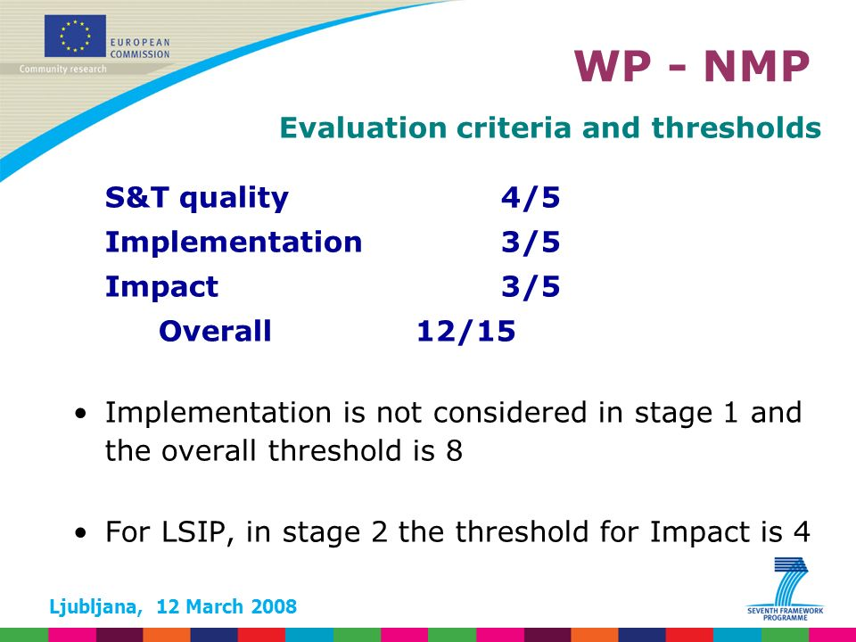Ljubljana, 12 March 2008 Evaluation criteria and thresholds S&T quality4/5 Implementation3/5 Impact3/5 Overall12/15 Implementation is not considered in stage 1 and the overall threshold is 8 For LSIP, in stage 2 the threshold for Impact is 4 WP - NMP