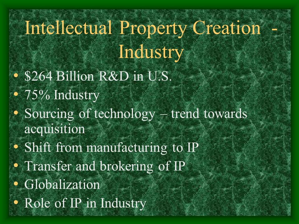 Intellectual Property Creation - Industry $264 Billion R&D in U.S.