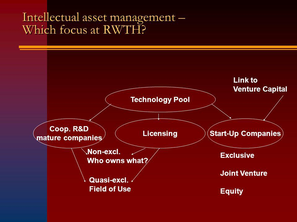 Intellectual asset management – Which focus at RWTH.
