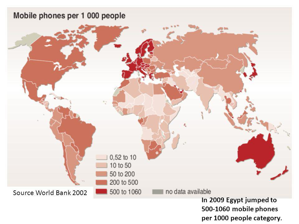 In 2009 Egypt jumped to 500-1060 mobile phones per 1000 people category. Source World Bank 2002