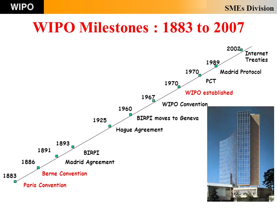 SMEs Division 3 WIPO Milestones : 1883 to 2007 Paris Convention 1883 1886 1891 1893 1925 1960 1967 1970 1989 2002 Berne Convention Madrid Agreement BIRPI Hague Agreement BIRPI moves to Geneva WIPO Convention WIPO established PCT Madrid Protocol Internet Treaties