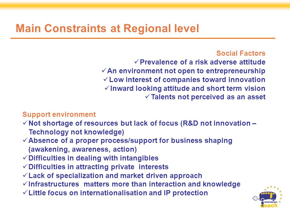 Strand 3 Projects are Specific Support Actions financed by the European Commission, DG Enterprise and Industry, within the Sixth Framework Programme Social Factors Prevalence of a risk adverse attitude An environment not open to entrepreneurship Low interest of companies toward innovation Inward looking attitude and short term vision Talents not perceived as an asset Support environment Not shortage of resources but lack of focus (R&D not innovation – Technology not knowledge) Absence of a proper process/support for business shaping (awakening, awareness, action) Difficulties in dealing with intangibles Difficulties in attracting private interests Lack of specialization and market driven approach Infrastructures matters more than interaction and knowledge Little focus on internationalisation and IP protection Main Constraints at Regional level
