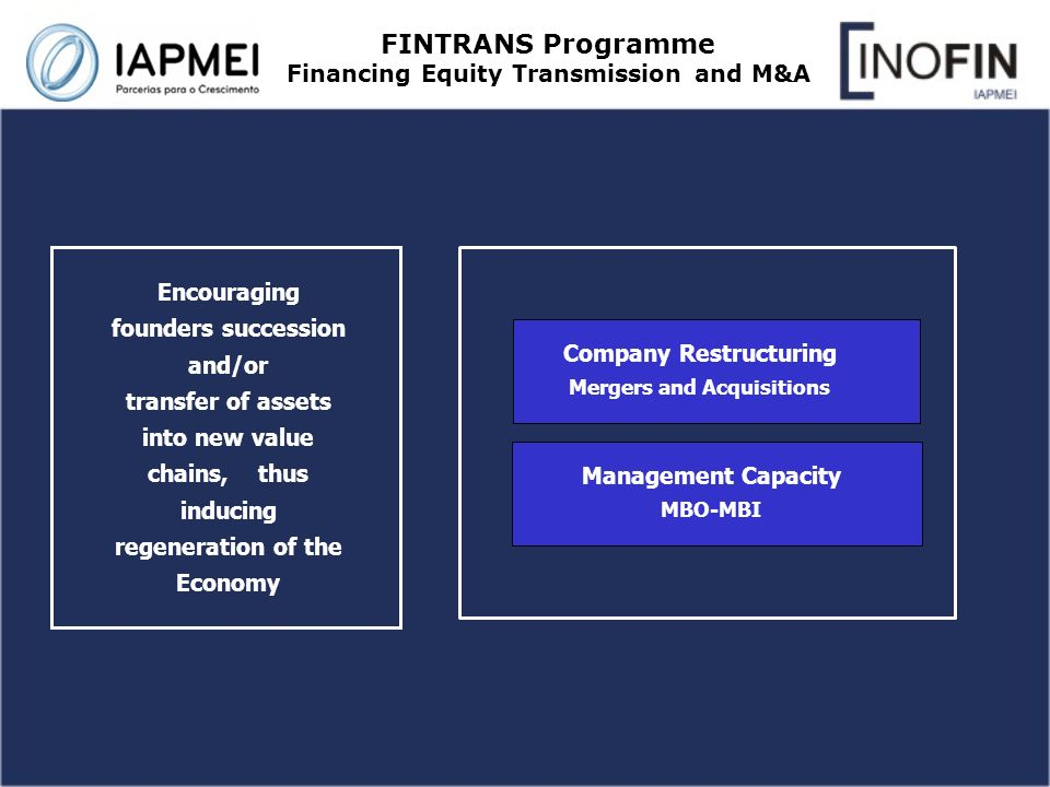FINTRANS Programme Financing Equity Transmission and M&A Encouraging founders succession and/or transfer of assets into new value chains, thus inducing regeneration of the Economy Company Restructuring Mergers and Acquisitions Management Capacity MBO-MBI
