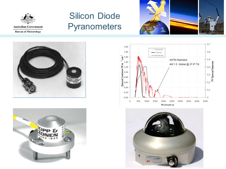 Silicon Diode Pyranometers