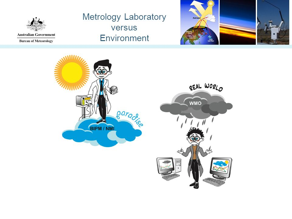 Metrology Laboratory versus Environment