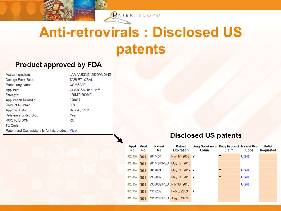 Anti-retrovirals : Disclosed US patents Product approved by FDA Disclosed US patents