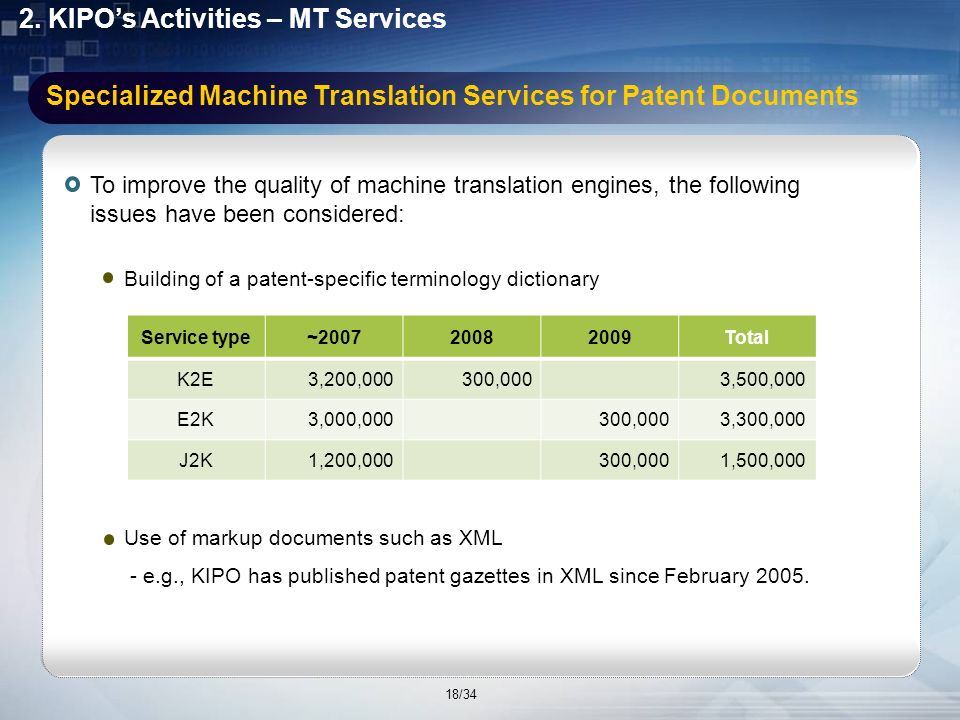 Specialized Machine Translation Services for Patent Documents To improve the quality of machine translation engines, the following issues have been considered: Linguistic features - Word order (Korean and Japanese have same word order Subject + Object + Verb phrase; while for Chinese and English, its Subject + Verb phrase + Object.) - Letters (English, German, and French originated from Latin characters; while Korean, Japanese and Chinese have their own characters) Digitization of patent documents - Accuracy in digitizing patent documents through OCR greatly influences the quality of machine translations.