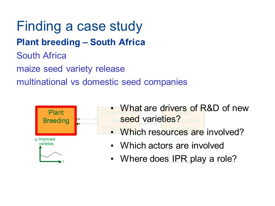 Finding a case study Plant breeding – South Africa South Africa maize seed variety release multinational vs domestic seed companies N° What are drivers of R&D of new seed varieties.