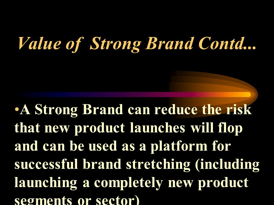 Value of Strong Brand Contd...