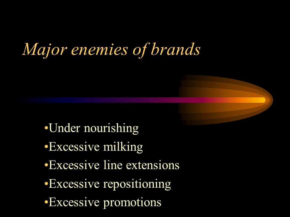 Major enemies of brands Under nourishing Excessive milking Excessive line extensions Excessive repositioning Excessive promotions