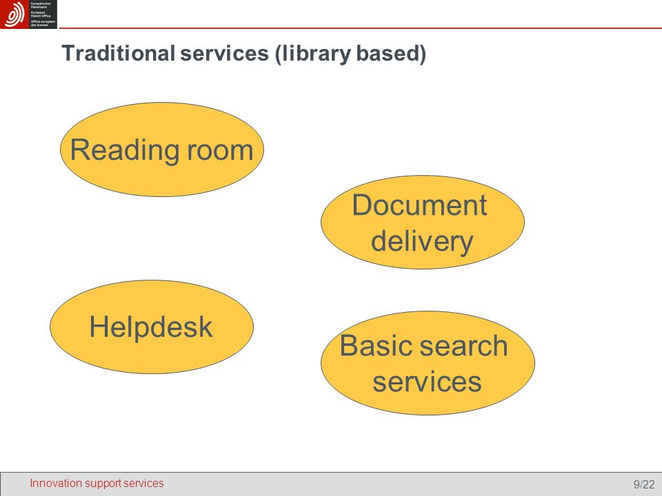 9/22 Traditional services (library based) Reading room Document delivery Basic search services Helpdesk Innovation support services