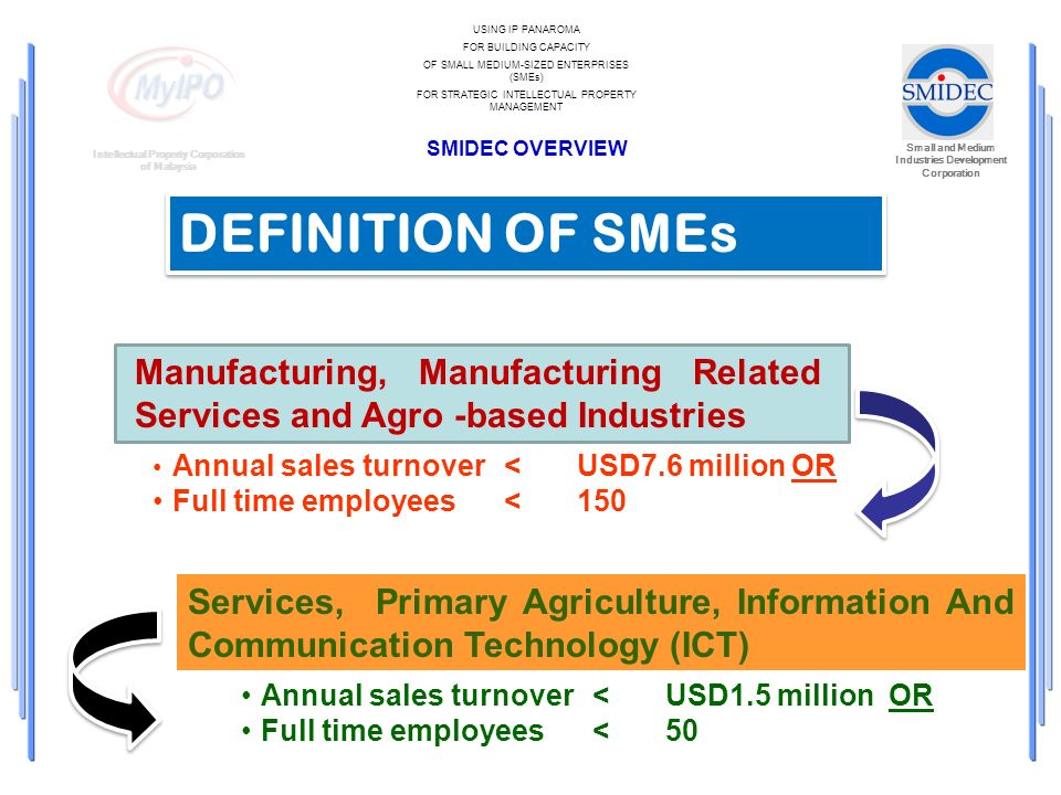 Small and Medium Industries Development Corporation Intellectual Property Corporation of Malaysia USING IP PANAROMA FOR BUILDING CAPACITY OF SMALL MEDIUM-SIZED ENTERPRISES (SMEs) FOR STRATEGIC INTELLECTUAL PROPERTY MANAGEMENT SMIDEC OVERVIEW DEFINITION OF SMEs Manufacturing, Manufacturing Related Services and Agro -based Industries Annual sales turnover < USD7.6 million OR Full time employees < 150 Services, Primary Agriculture, Information And Communication Technology (ICT) Annual sales turnover < USD1.5 million OR Full time employees < 50 Manufacturing, Manufacturing Related Services and Agro -based Industries