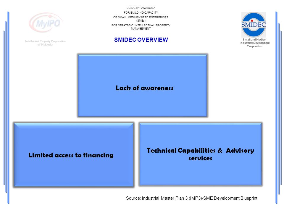Small and Medium Industries Development Corporation Intellectual Property Corporation of Malaysia USING IP PANAROMA FOR BUILDING CAPACITY OF SMALL MEDIUM-SIZED ENTERPRISES (SMEs) FOR STRATEGIC INTELLECTUAL PROPERTY MANAGEMENT SMIDEC OVERVIEW Lack of awareness Limited access to financing Technical Capabilities & Advisory services Source: Industrial Master Plan 3 (IMP3)/SME Development Blueprint
