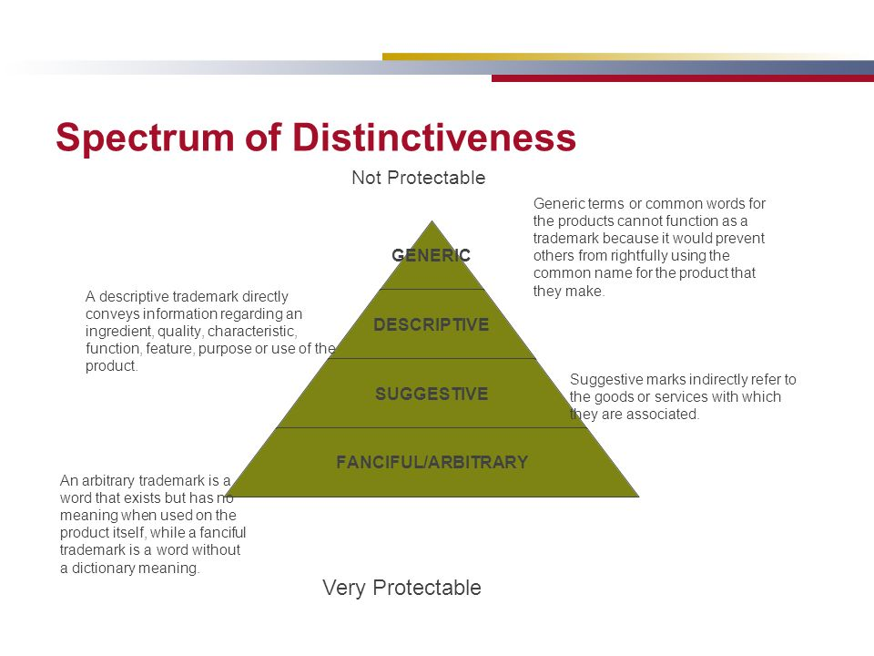 Spectrum of Distinctiveness A descriptive trademark directly conveys information regarding an ingredient, quality, characteristic, function, feature, purpose or use of the product.